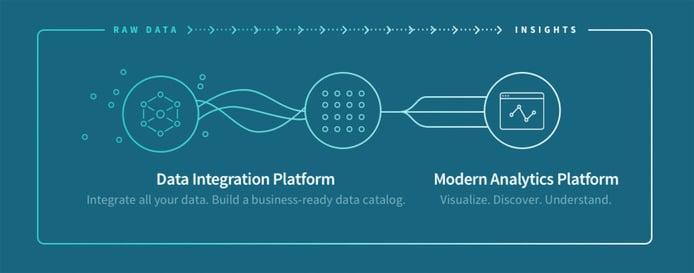 Diagram illustration raw data conversion