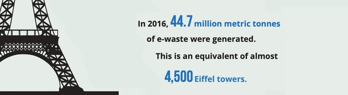 Graphic depicting e-waste generated in metric tons in 2016