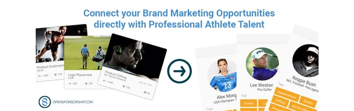 Connect your brand marketing opportunities directly with professional athlete talent