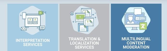Screenshot of Akorbi services