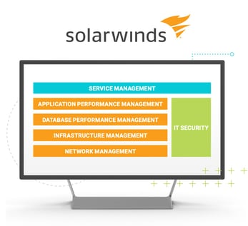 Screenshot of SolarWinds products