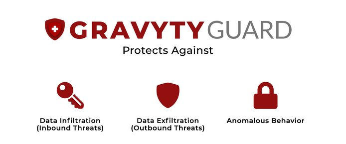 Gravyty Guard is a data protection solution