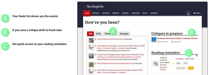 Screenshots of Scribophile dashboard