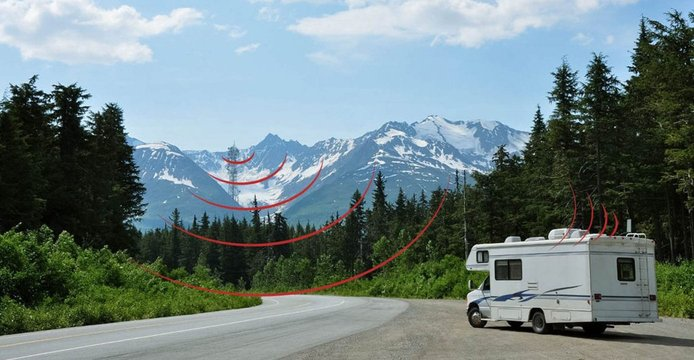 Image of RV with wireless signals