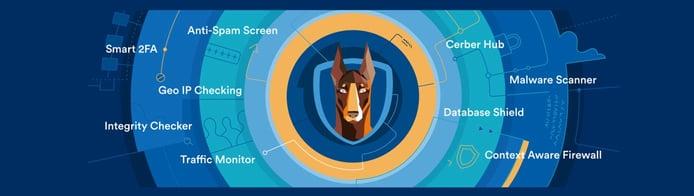 Screenshot of WP Cerber Security banner