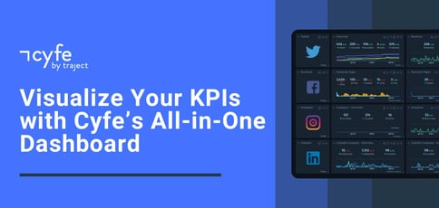 Visualize Your Kpis With Cyfe