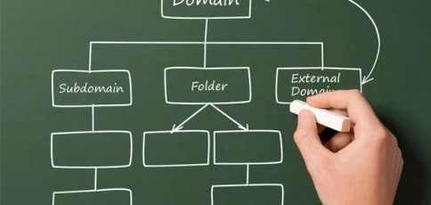 How to Create a Subdomain in cPanel
