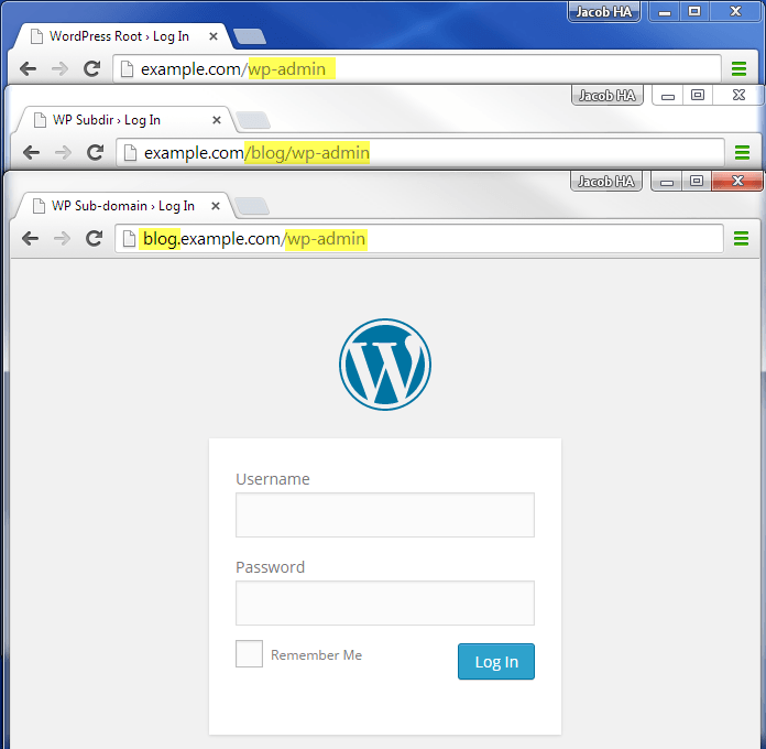 WordPress Default Login URLs and Login Pages