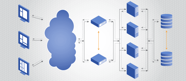 Remsys High Availability Solutions