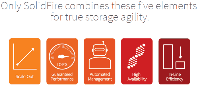 SolidFire five elements for true storage agility