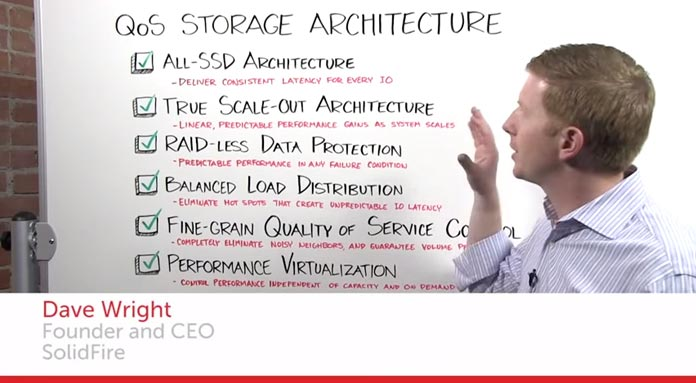 SolidFire founder Dave Wright storage QoS checklist