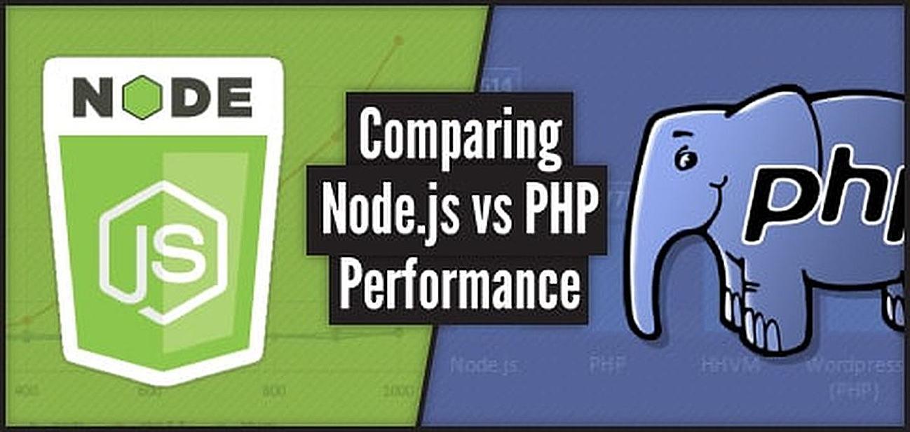 Comparing Node js vs PHP Performance - HostingAdvice com