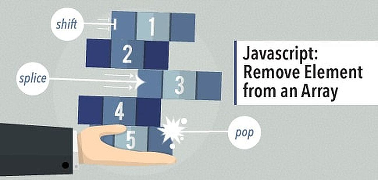 how to remove an object from json array ▷▷ a c i