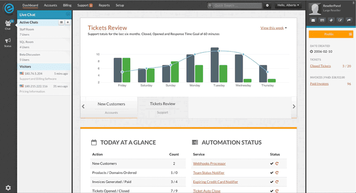Screenshot of Clientexec dashboard