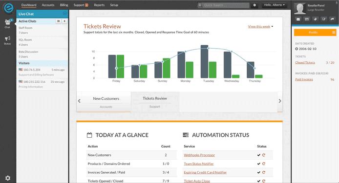 Screenshot of Clientexec dashboard