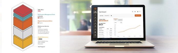 Graphic of Enterprise Cloud Edition setup with laptop showing Magento's dashboard
