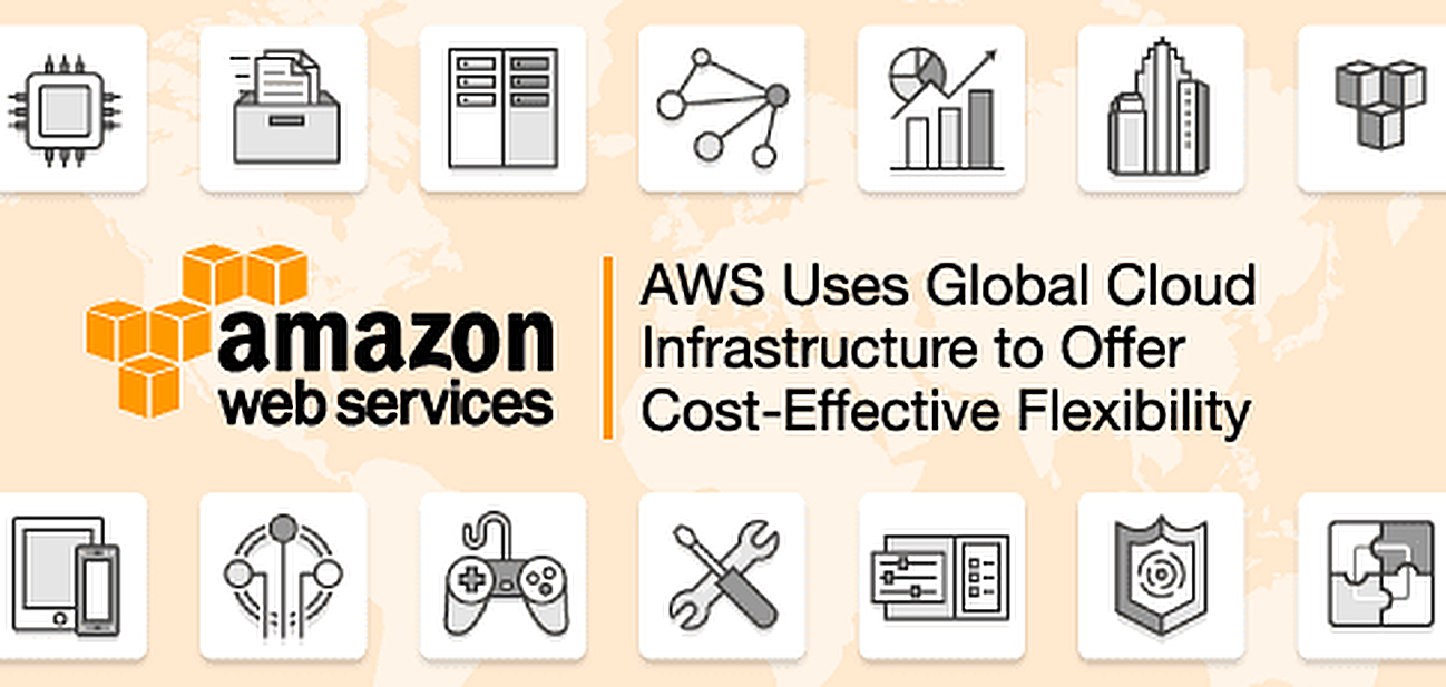 Feature image showcasing Amazon Web Services