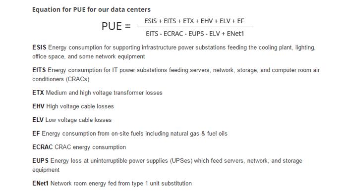 Screenshot of Google's formula for calculating PUE