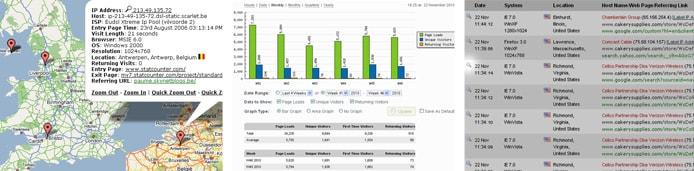 Three screenshots of StatCounter platform