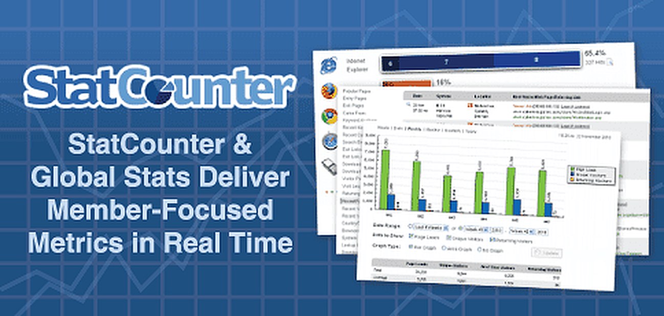 StatCounter and Global Stats Deliver Member-Focused Metrics in Real Time