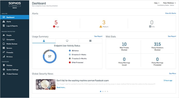 Screenshot of Sophos Central dashboard