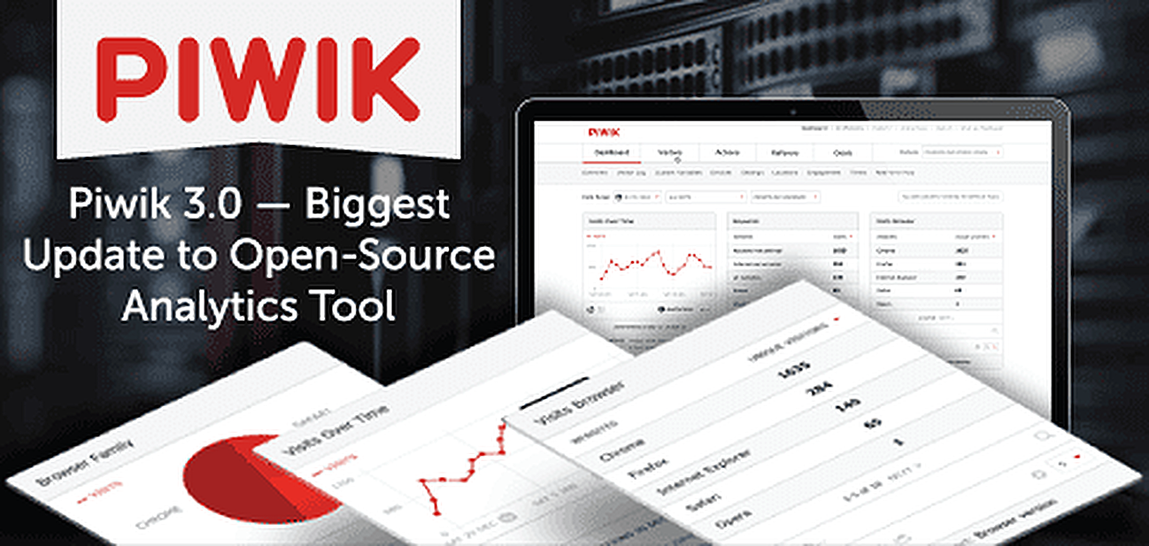 Piwik 3.0 — Biggest Update to Open-Source Analytics Tool