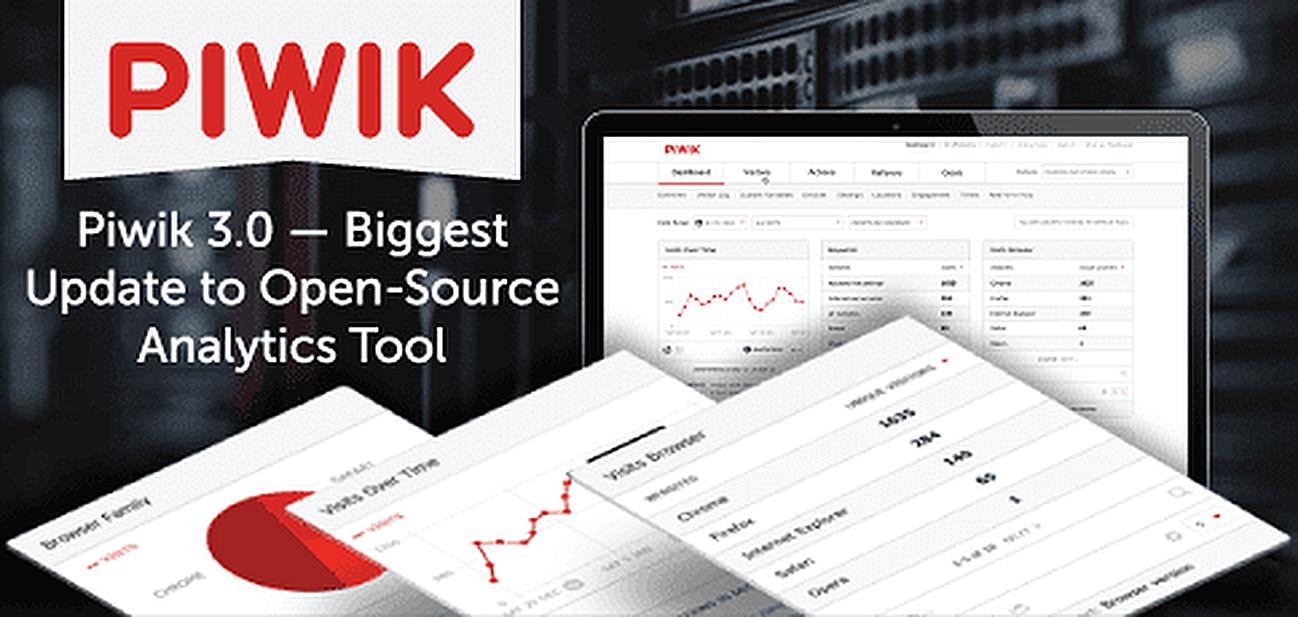 Piwik 3.0 — Biggest Update to Open-Source Analytics Tool