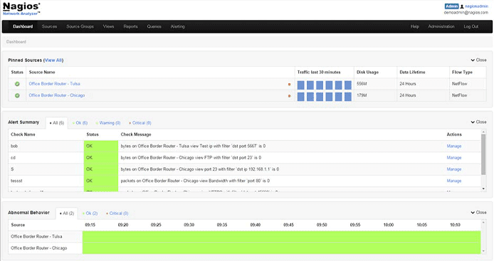 Screenshot of the Nagios Network Analyzer dashboard