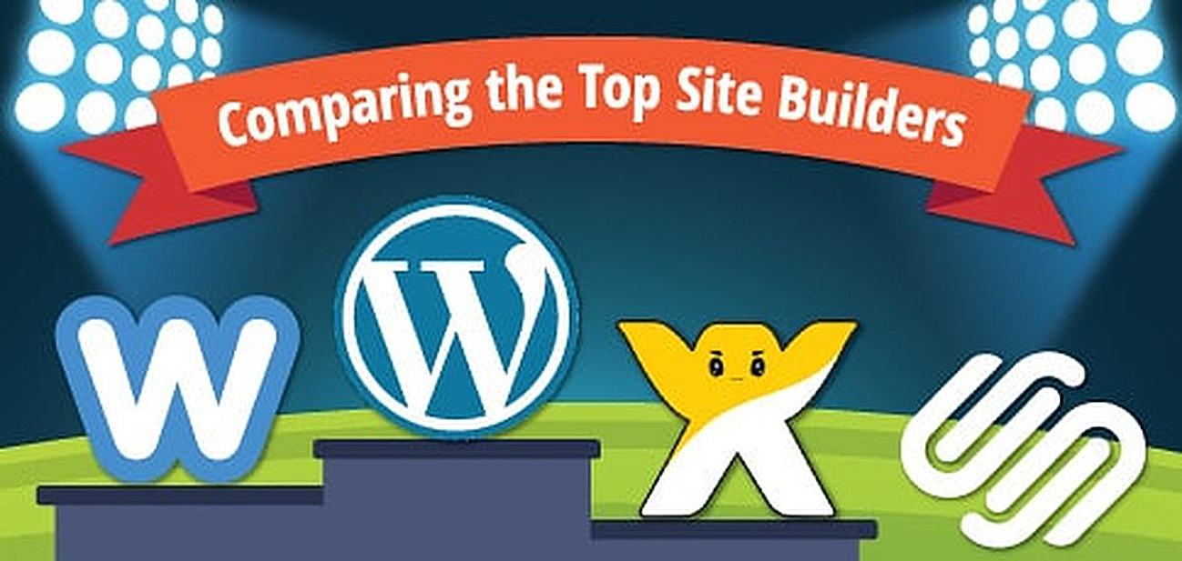 Top 6 Reviews) Compare Wix vs  Squarespace vs  WordPress vs