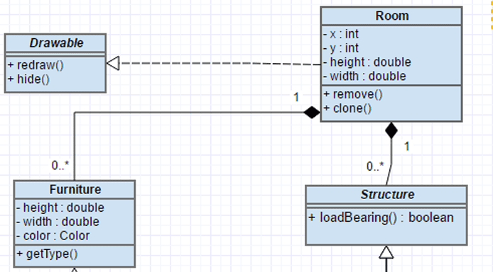 Screenshot of Gliffy-created UML diagram