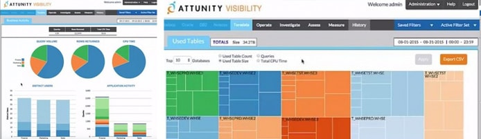 Screenshot of Attunity Visibility