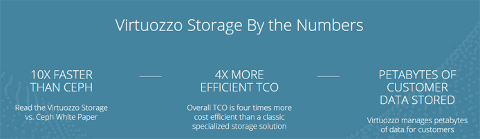 Screenshot listing some of the benefits of Virtuozzo Storage