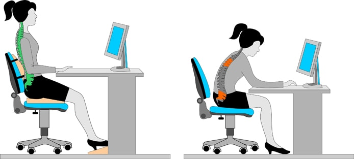 Graphic depicting good posture with an ergonomically designed chair and and bad posture with a regular chair