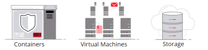 Graphics depicting containers, virtual machines, and storage
