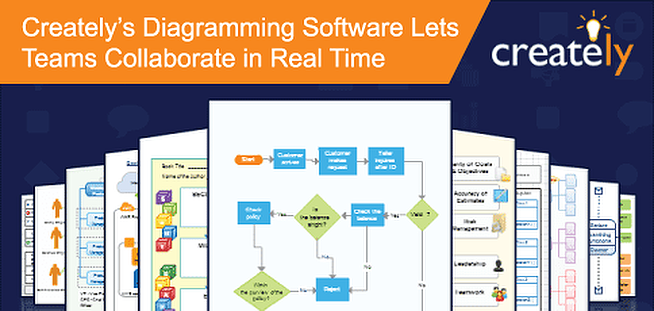 Creately's Collaborative Diagramming Software Optimizes Communication Allowing Teams to Plan Processes and Illustrate Concepts in Real Time