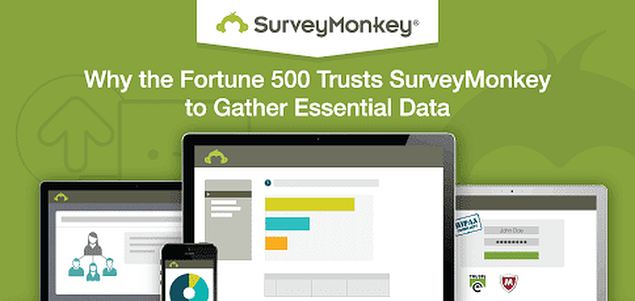 How SurveyMonkey Helps 99% of Fortune 500 Companies Improve Products, Bolster Marketing Efforts, and Increase Customer Satisfaction