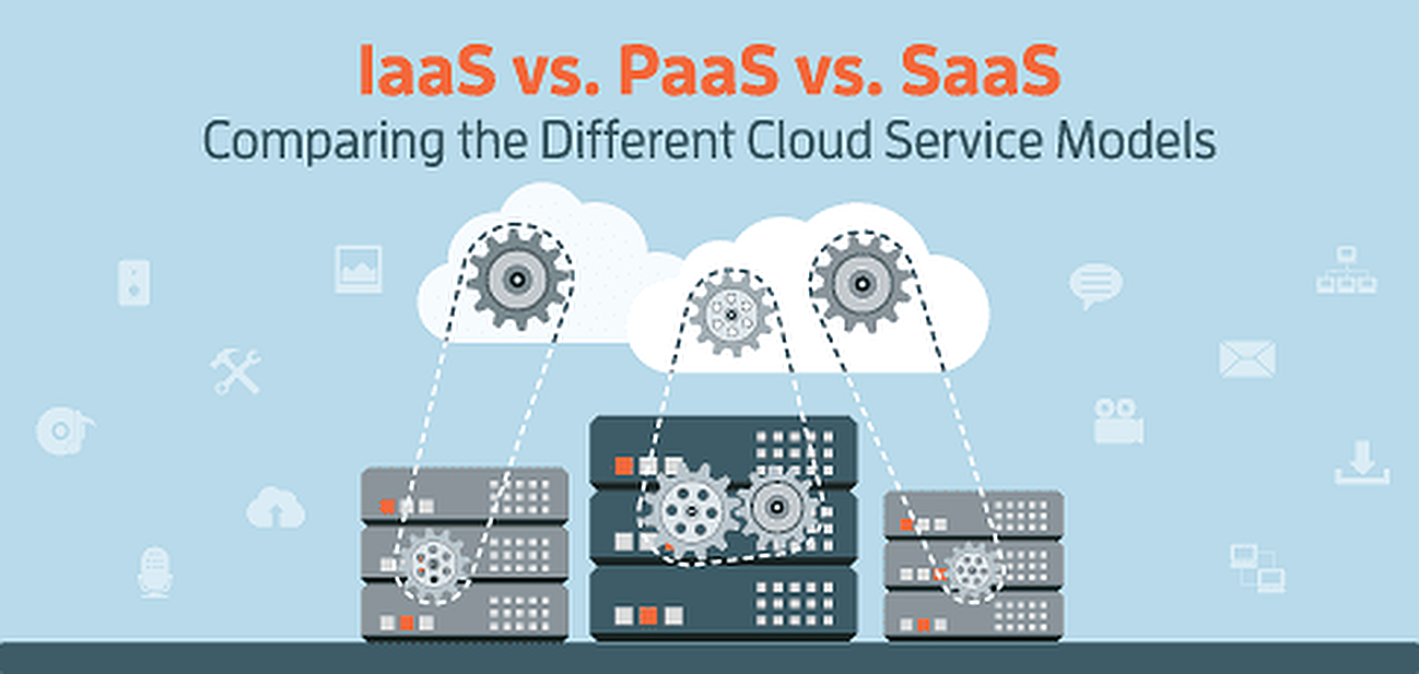 IaaS vs. PaaS vs. SaaS: Comparing Cloud Models
