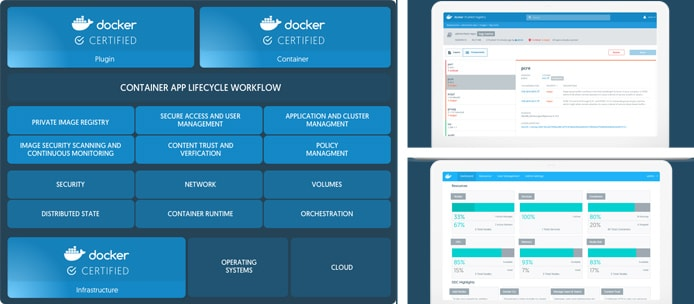 Graphic and screenshots of Docker Enterprise