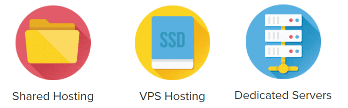 Graphic depicting RoseHosting's shared, VPS, and dedicated server hosting options