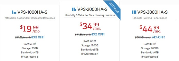 Screenshot of InMotion Hosting VPS pricing