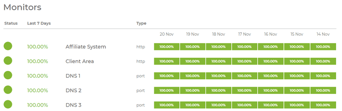 Screenshot of the Squidix network monitoring page
