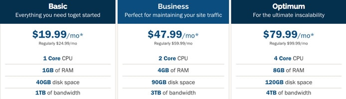 Screenshot of iPage VPS plan prices and features