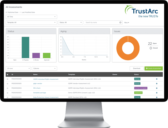Screenshot of TrustArc's Assessment Manager