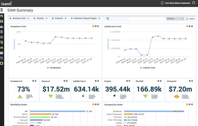 Screenshot of the Ivanti asset management interface