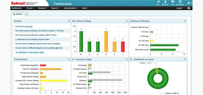 Screenshot of Entrust Datacard's certificate management platform