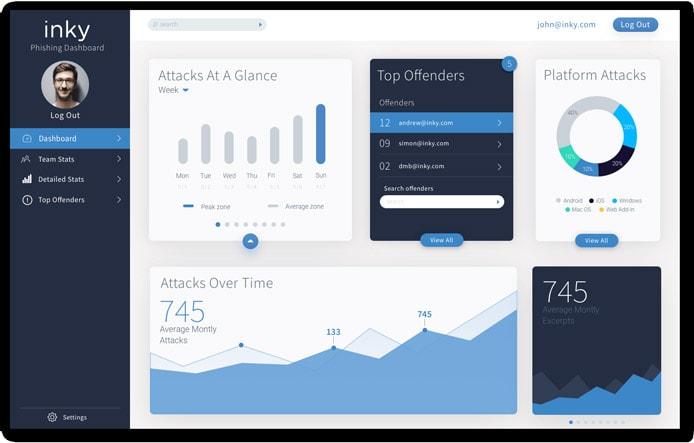 Screenshot of Inky dashboard