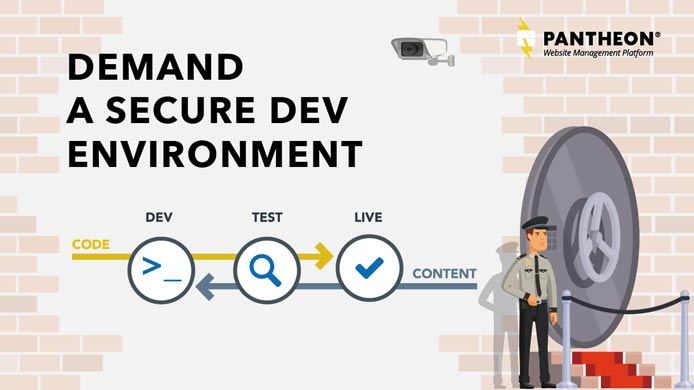 Graphic depicting the secure development environment Pantheon delivers