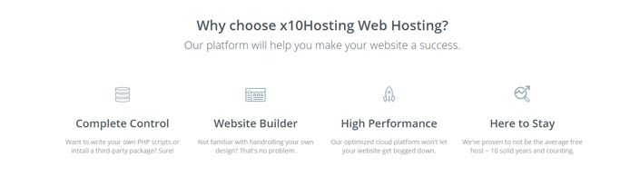 Graphic listing some of the features of x10Hosting's free plan