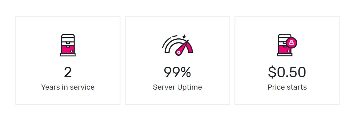 Icons depicting 2 years in service, 99% server uptime and 50 cent price starts