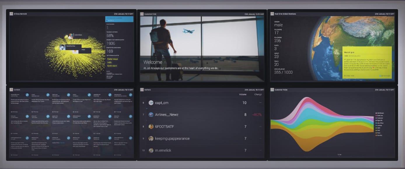 The Brandwatch Vizia platform